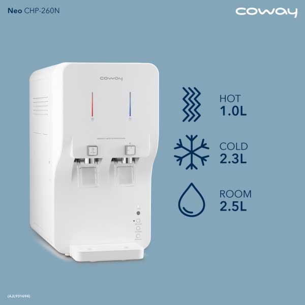 air panas sejuk biasa neo coway