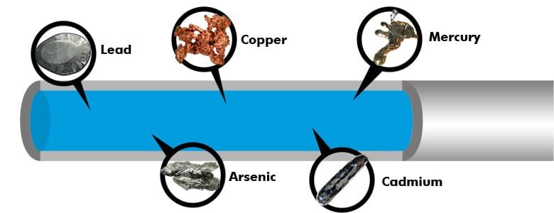 logam berat dalam air