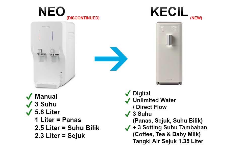neo-vs-kecil-coway